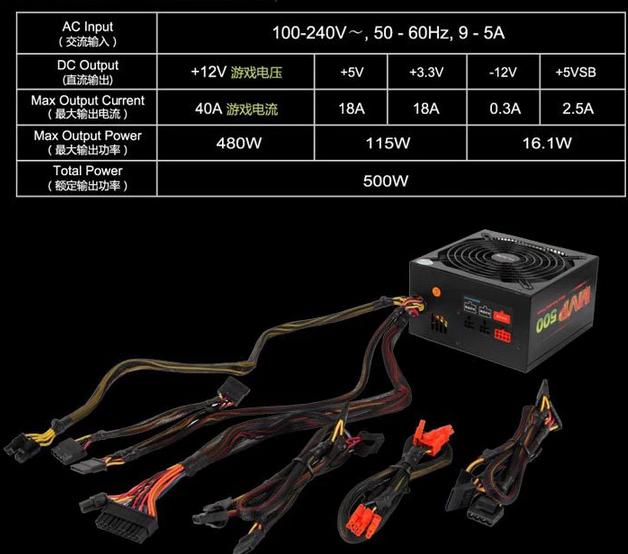 航嘉MVP500的10大设计优势: 1、+12V游戏供电:40A强电流,轻松应对激烈游戏模式,适合CPU超频以及大功率显卡; 2、宽幅能力:90-264V全电压范围,消除低压损机隐患 3、转换效能:UP to 86%效率 4、温控设计:双效温控侦测,温度控制更精确 5、特色设计:0a on line模式,适应下一代CPU 6、贴心设计:5Vsb